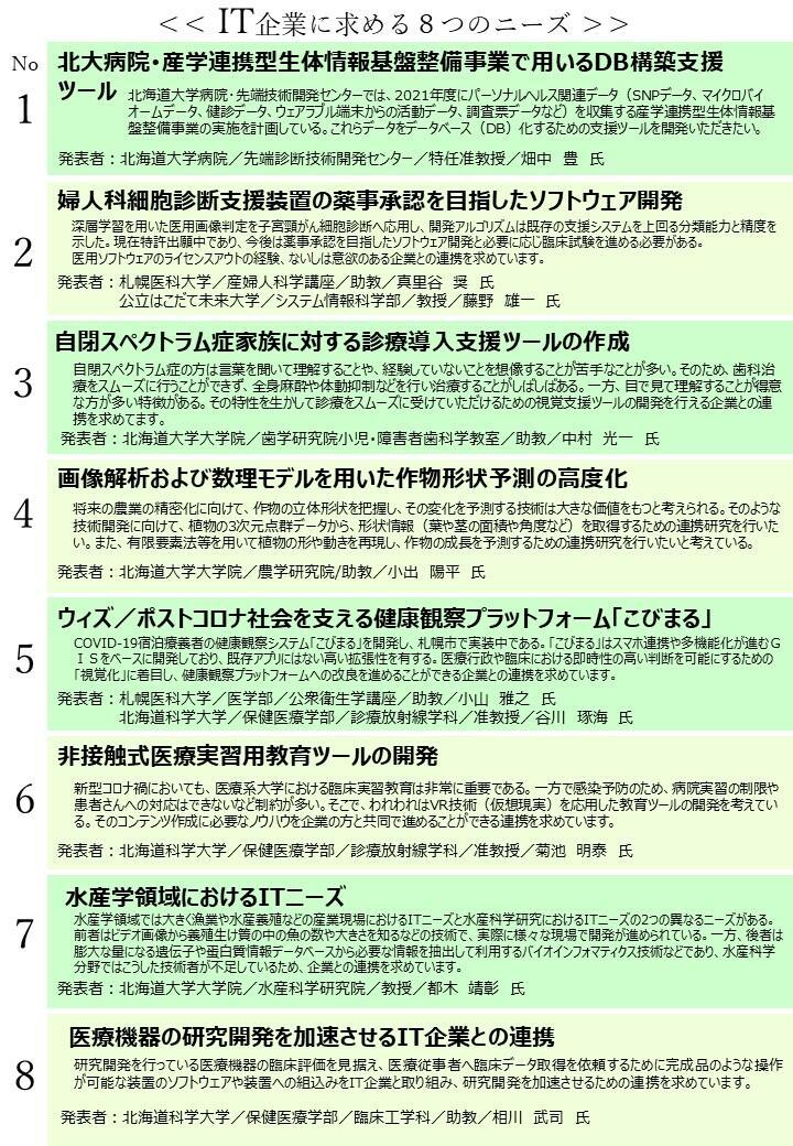 ニーズ発表会チラシ(裏面).jpg