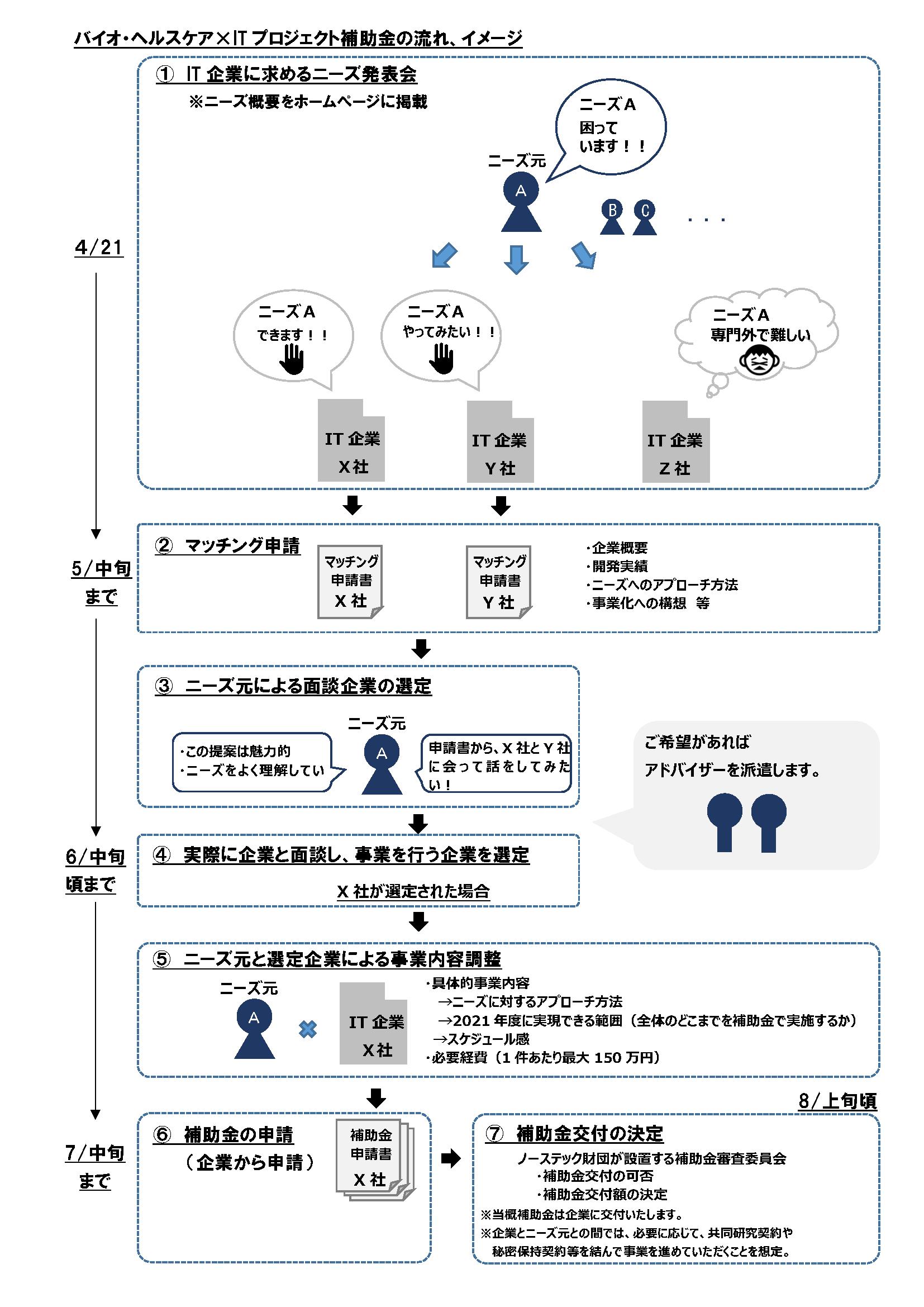 ニーズ発表会イメージvol5(小原修正).png